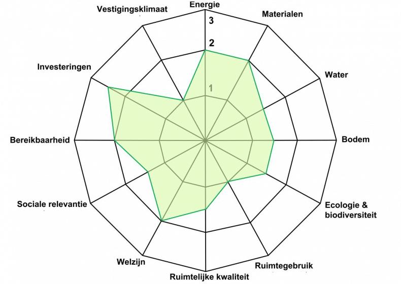 rps-case-ambitiewebsessie-ambtieweb-tool-impressie